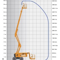 ha-16-rtj-pro-diagramm